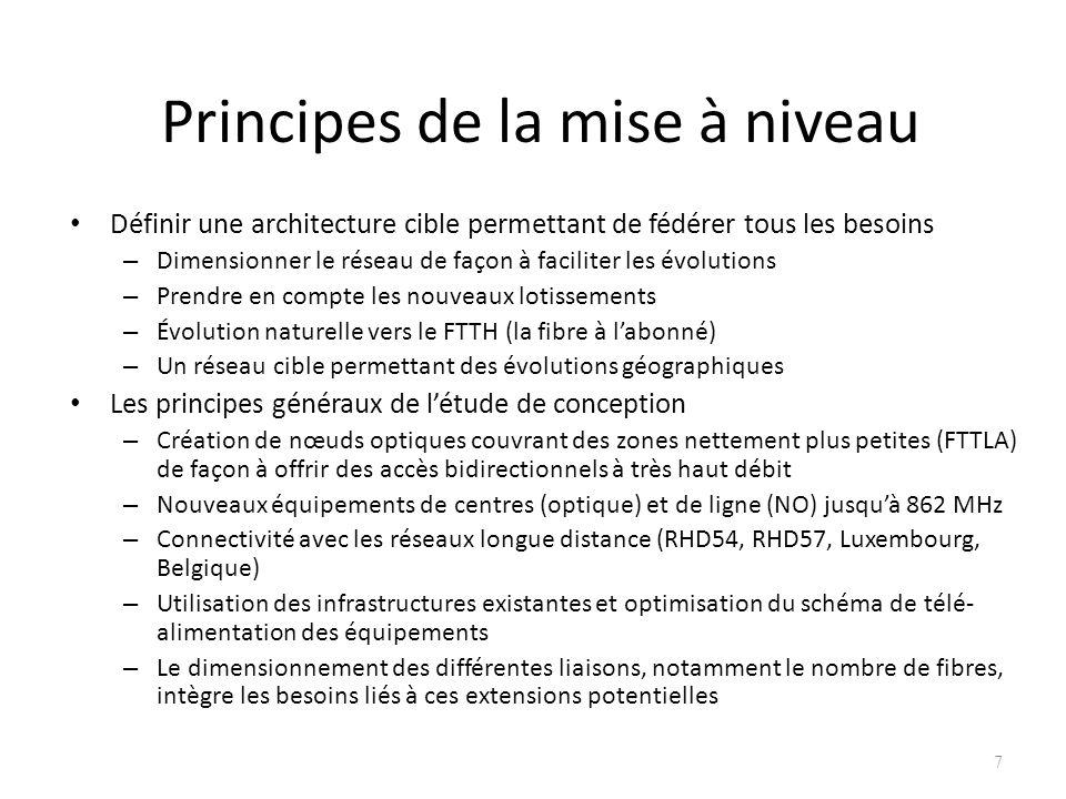 7 Principes de la mise à niveau Définir une architecture cible permettant de fédérer tous les besoins – Dimensionner le réseau de façon à faciliter le