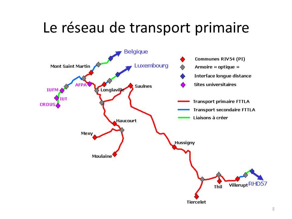 8 Le réseau de transport primaire
