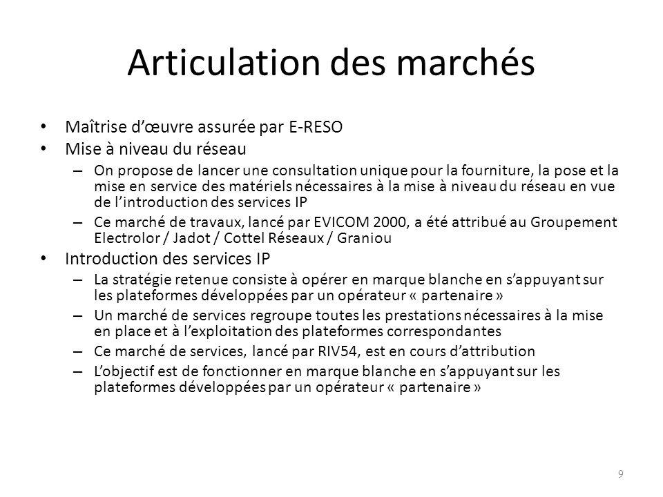 9 Articulation des marchés Maîtrise dœuvre assurée par E-RESO Mise à niveau du réseau – On propose de lancer une consultation unique pour la fournitur
