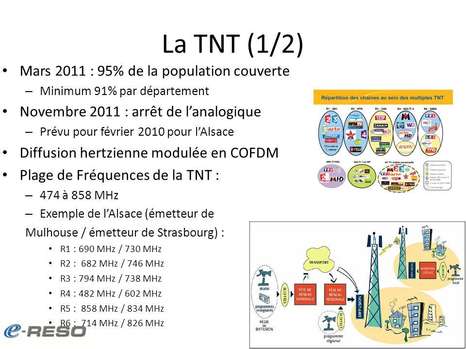 La TNT (1/2) Mars 2011 : 95% de la population couverte – Minimum 91% par département Novembre 2011 : arrêt de lanalogique – Prévu pour février 2010 pour lAlsace Diffusion hertzienne modulée en COFDM Plage de Fréquences de la TNT : – 474 à 858 MHz – Exemple de lAlsace (émetteur de Mulhouse / émetteur de Strasbourg) : R1 : 690 MHz / 730 MHz R2 : 682 MHz / 746 MHz R3 : 794 MHz / 738 MHz R4 : 482 MHz / 602 MHz R5 : 858 MHz / 834 MHz R6 : 714 MHz / 826 MHz 3