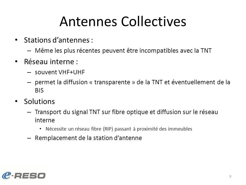 Antennes Collectives Stations dantennes : – Même les plus récentes peuvent être incompatibles avec la TNT Réseau interne : – souvent VHF+UHF – permet la diffusion « transparente » de la TNT et éventuellement de la BIS Solutions – Transport du signal TNT sur fibre optique et diffusion sur le réseau interne Nécessite un réseau fibre (RIP) passant à proximité des immeubles – Remplacement de la station dantenne 9
