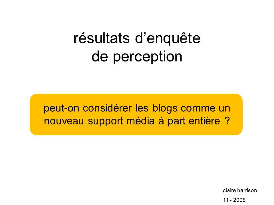 résultats denquête de perception peut-on considérer les blogs comme un nouveau support média à part entière .