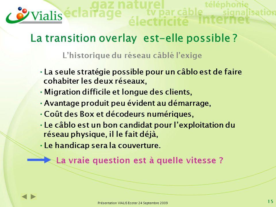 Présentation VIALIS Ecoter 24 Septembre 2009 15 La transition overlay est-elle possible ? La seule stratégie possible pour un câblo est de faire cohab