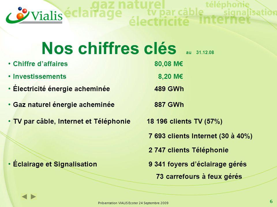 Présentation VIALIS Ecoter 24 Septembre 2009 6 Nos chiffres clés au 31.12.08 Chiffre daffaires 80,08 M Investissements 8,20 M Électricité énergie ache