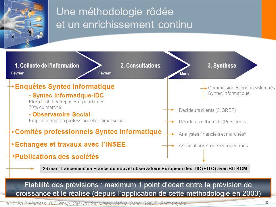 16 Une méthodologie rôdée et un enrichissement continu *IDC, PAC, Markess, BIT Group, CM-CIC Securities, Natixis, Oddo, SGCIB, Portzamparc Enquêtes Sy
