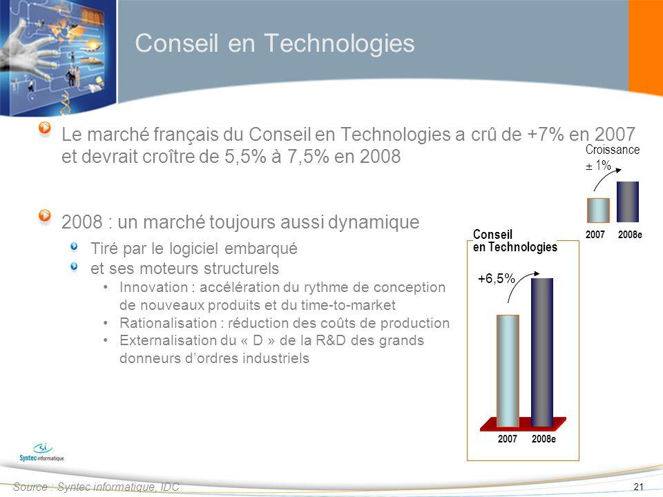 21 Conseil en Technologies Le marché français du Conseil en Technologies a crû de +7% en 2007 et devrait croître de 5,5% à 7,5% en 2008 +6,5% 20072008