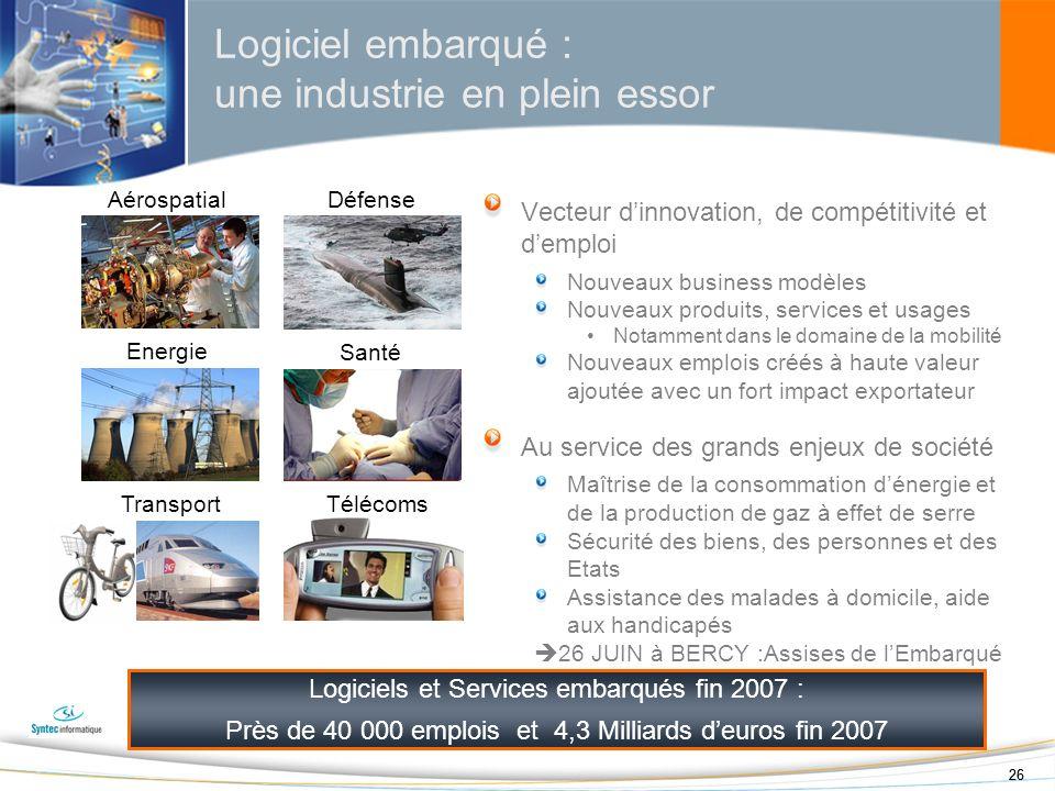 26 Logiciel embarqué : une industrie en plein essor Vecteur dinnovation, de compétitivité et demploi Nouveaux business modèles Nouveaux produits, serv