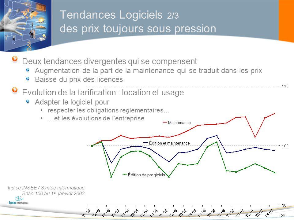 28 Tendances Logiciels 2/3 des prix toujours sous pression Deux tendances divergentes qui se compensent Augmentation de la part de la maintenance qui