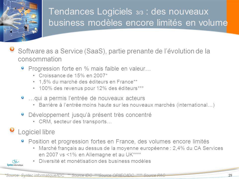 29 Tendances Logiciels 3/3 : des nouveaux business modèles encore limités en volume Software as a Service (SaaS), partie prenante de lévolution de la