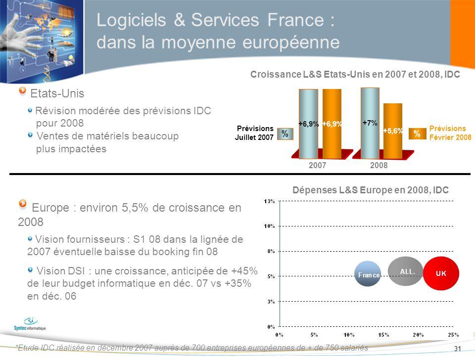 31 Logiciels & Services France : dans la moyenne européenne Etats-Unis Révision modérée des prévisions IDC pour 2008 Ventes de matériels beaucoup plus