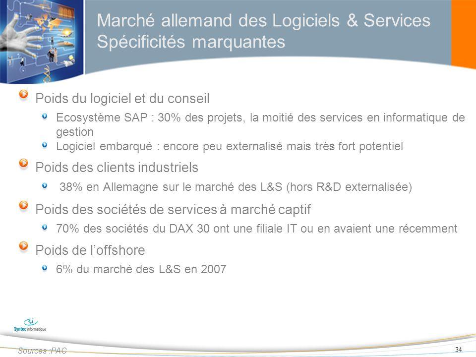 34 Marché allemand des Logiciels & Services Spécificités marquantes Poids du logiciel et du conseil Ecosystème SAP : 30% des projets, la moitié des se