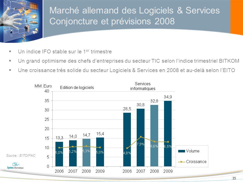35 Marché allemand des Logiciels & Services Conjoncture et prévisions 2008 Source : EITO/PAC Un indice IFO stable sur le 1 er trimestre Un grand optim