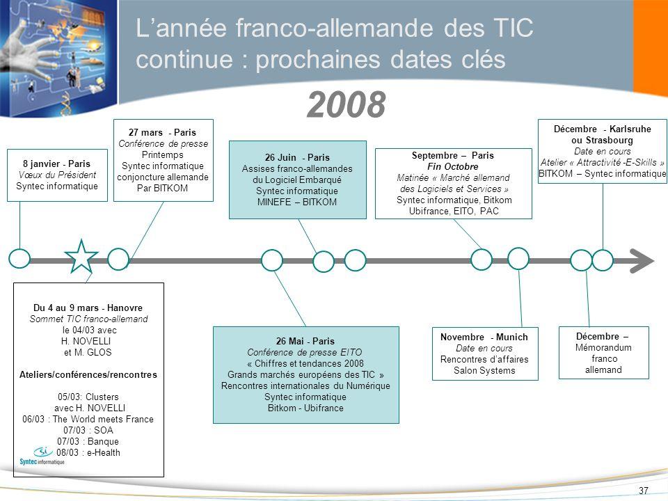 37 Lannée franco-allemande des TIC continue : prochaines dates clés Du 4 au 9 mars - Hanovre Sommet TIC franco-allemand le 04/03 avec H. NOVELLI et M.