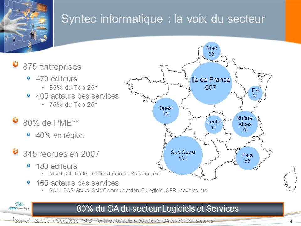 4 Syntec informatique : la voix du secteur 875 entreprises 470 éditeurs 85% du Top 25* 405 acteurs des services 75% du Top 25* 80% de PME** 40% en rég