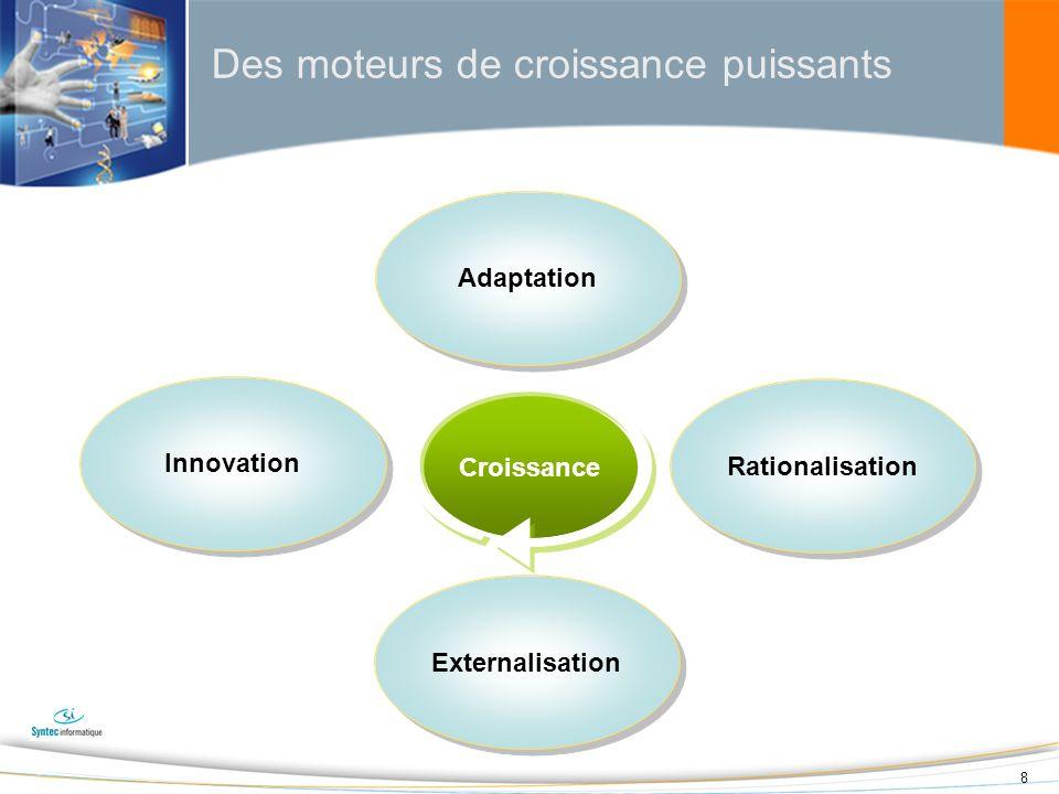 8 Croissance Innovation Rationalisation Externalisation Adaptation Des moteurs de croissance puissants