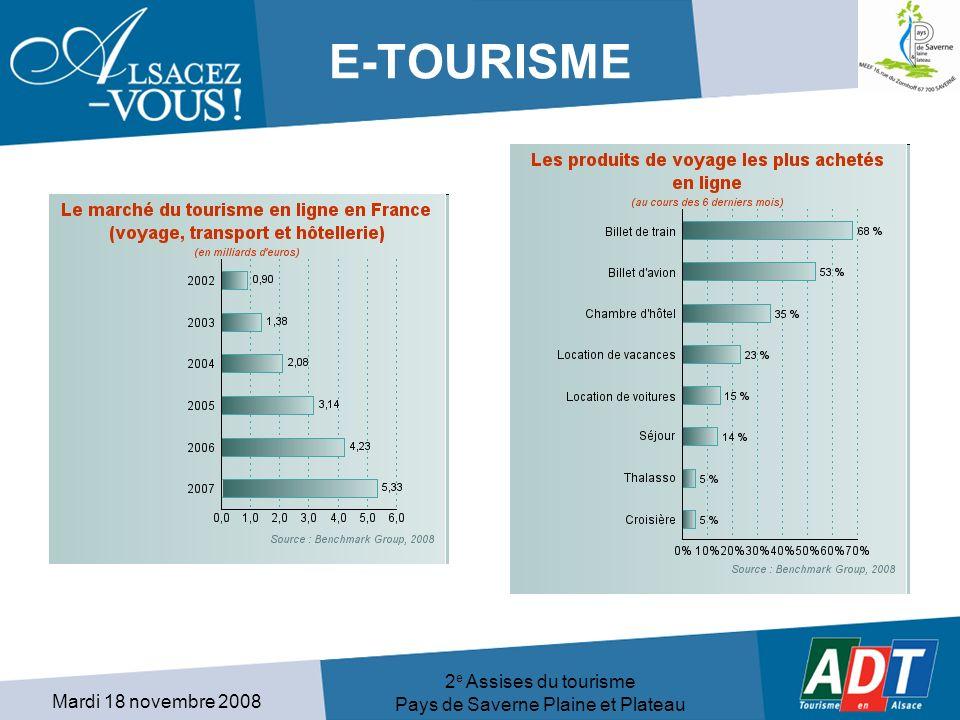 Mardi 18 novembre 2008 2 e Assises du tourisme Pays de Saverne Plaine et Plateau E-TOURISME