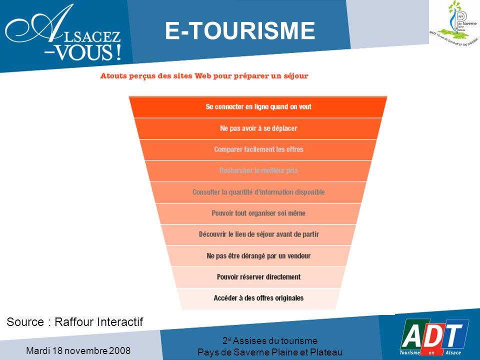 Mardi 18 novembre 2008 2 e Assises du tourisme Pays de Saverne Plaine et Plateau E-TOURISME Source : Raffour Interactif