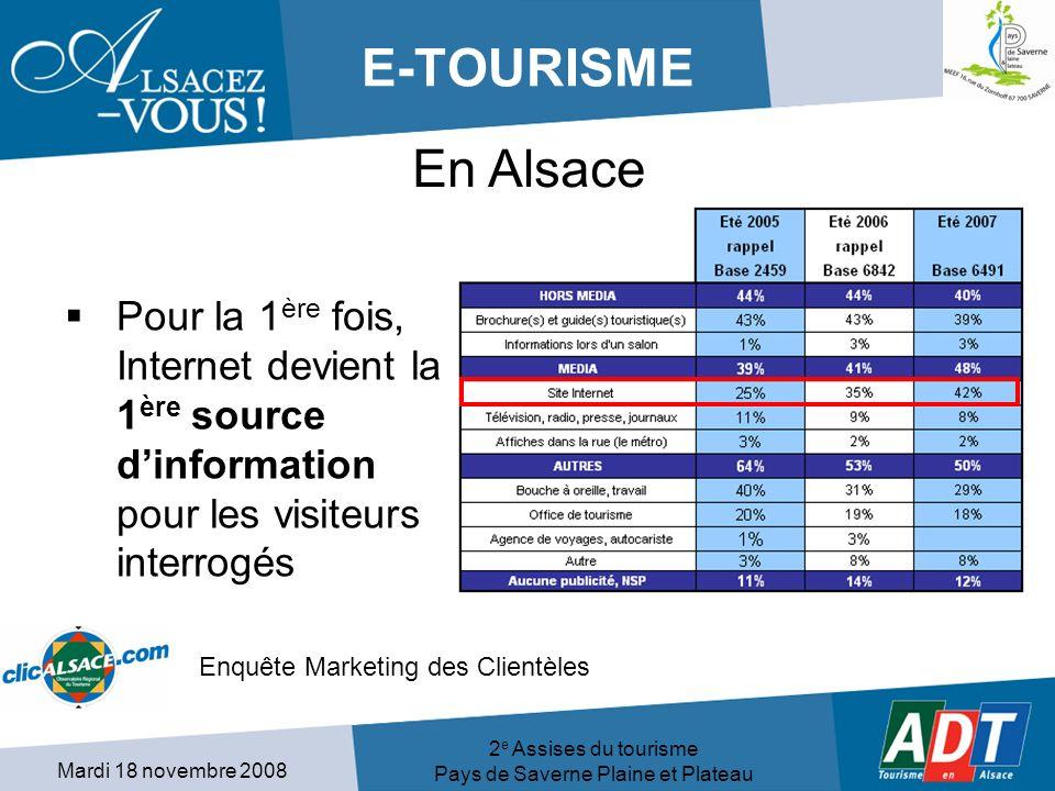 Mardi 18 novembre 2008 2 e Assises du tourisme Pays de Saverne Plaine et Plateau E-TOURISME Pour la 1 ère fois, Internet devient la 1 ère source dinformation pour les visiteurs interrogés Enquête Marketing des Clientèles En Alsace