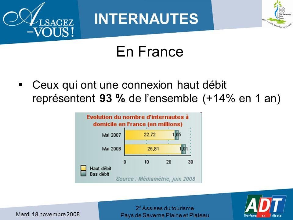 Mardi 18 novembre 2008 2 e Assises du tourisme Pays de Saverne Plaine et Plateau INTERNAUTES En France Ceux qui ont une connexion haut débit représentent 93 % de lensemble (+14% en 1 an)