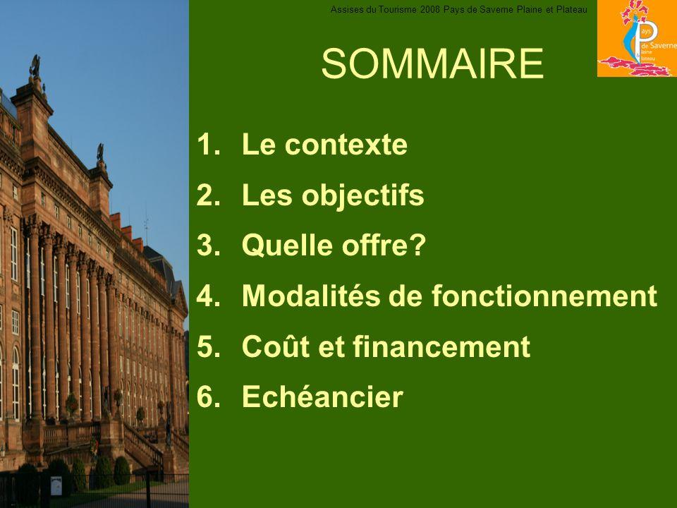 SOMMAIRE 1.Le contexte 2.Les objectifs 3.Quelle offre.