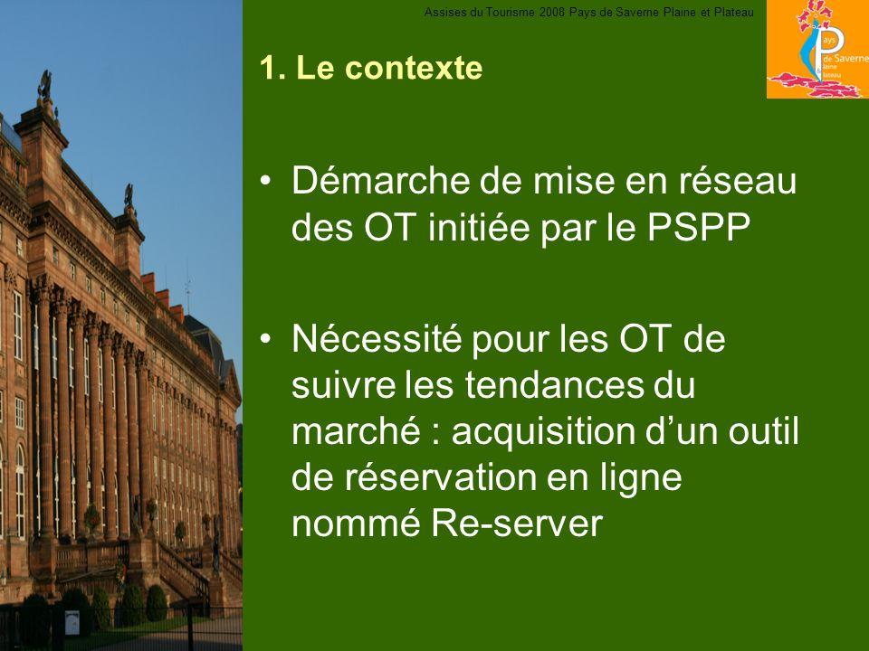 1. Le contexte Démarche de mise en réseau des OT initiée par le PSPP Nécessité pour les OT de suivre les tendances du marché : acquisition dun outil d