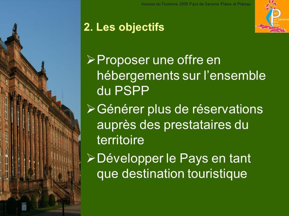 2. Les objectifs Proposer une offre en hébergements sur lensemble du PSPP Générer plus de réservations auprès des prestataires du territoire Développe