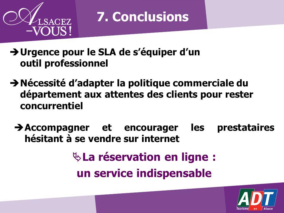 7. Conclusions Nécessité dadapter la politique commerciale du département aux attentes des clients pour rester concurrentiel Urgence pour le SLA de sé