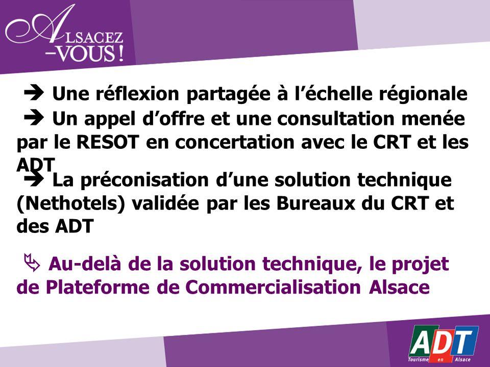 Une réflexion partagée à léchelle régionale Un appel doffre et une consultation menée par le RESOT en concertation avec le CRT et les ADT La préconisa