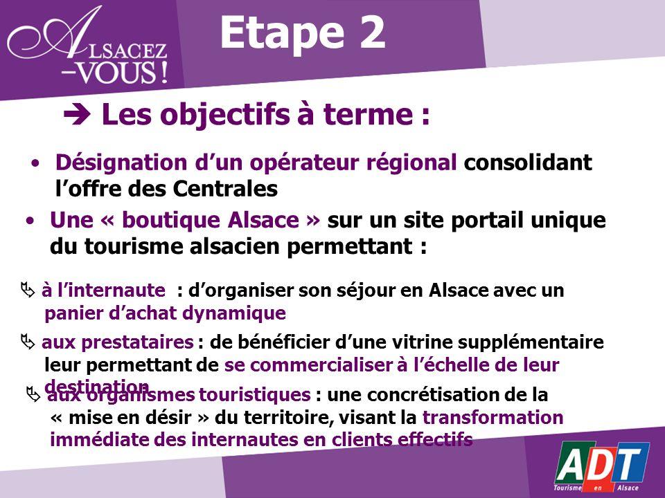 Etape 1 Etape 2 Désignation dun opérateur régional consolidant loffre des Centrales Une « boutique Alsace » sur un site portail unique du tourisme als