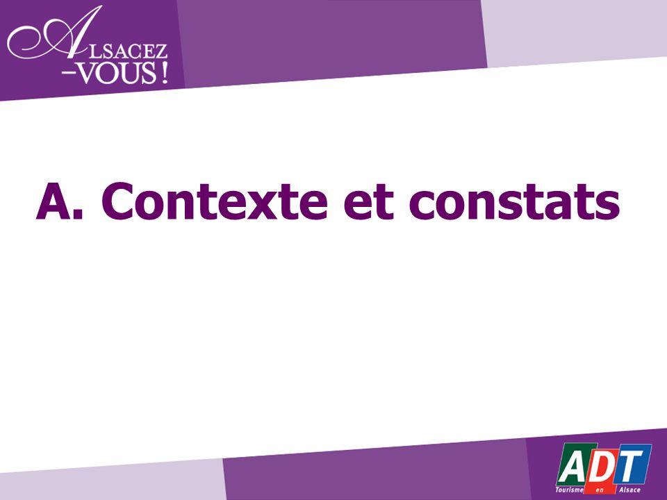 A. Contexte et constats