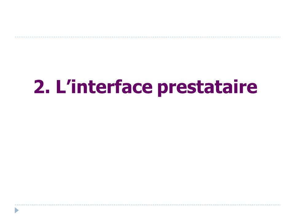 2. Linterface prestataire