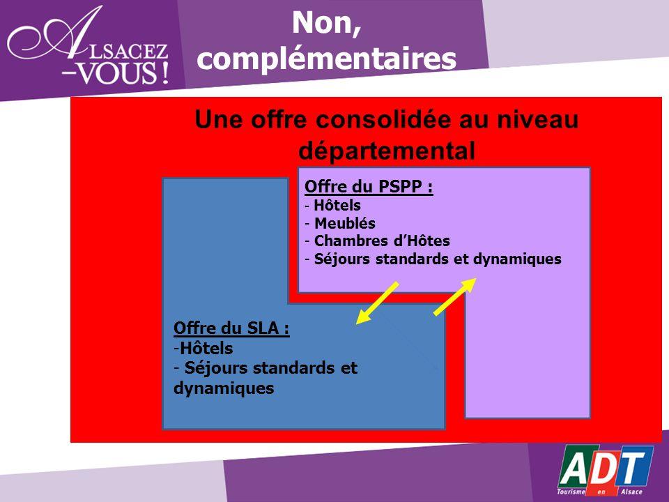 Offre du PSPP : - Hôtels - Meublés - Chambres dHôtes - Séjours standards et dynamiques Offre du SLA : -Hôtels - Séjours standards et dynamiques Une of