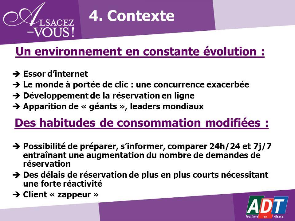 4. Contexte Un environnement en constante évolution : Essor dinternet Le monde à portée de clic : une concurrence exacerbée Développement de la réserv