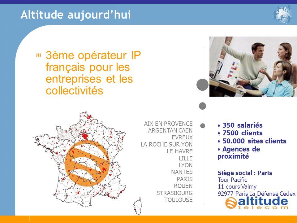 Altitude aujourdhui 3ème opérateur IP français pour les entreprises et les collectivités 350 salariés 7500 clients 50.000 sites clients Agences de pro