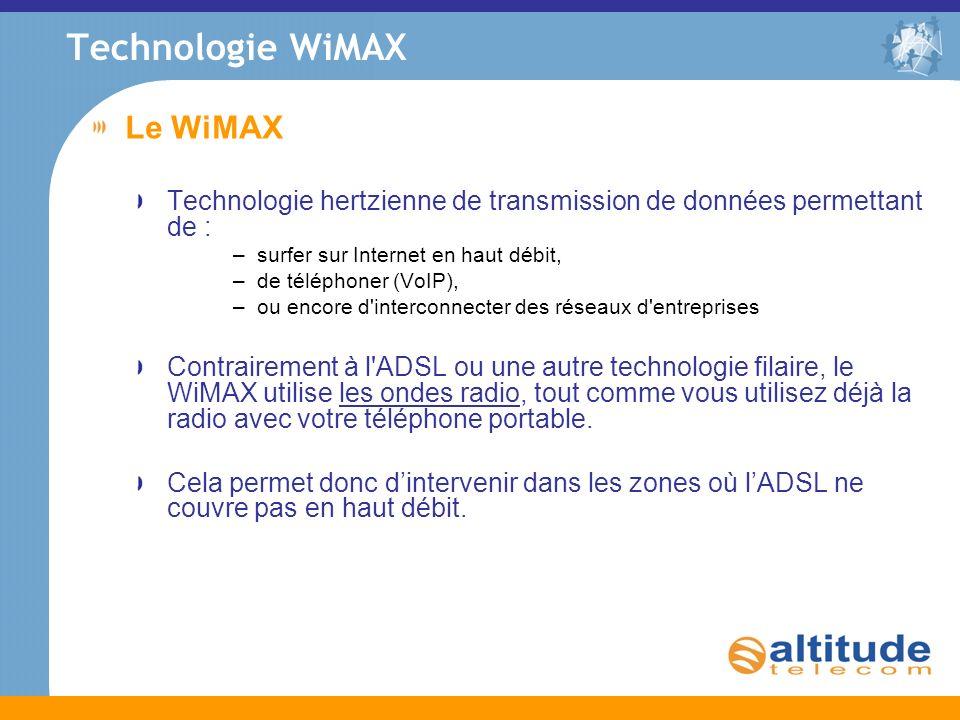 Technologie WiMAX Le WiMAX Technologie hertzienne de transmission de données permettant de : –surfer sur Internet en haut débit, –de téléphoner (VoIP)
