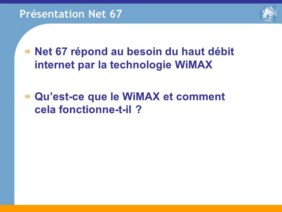 Présentation Net 67 Net 67 répond au besoin du haut débit internet par la technologie WiMAX Quest-ce que le WiMAX et comment cela fonctionne-t-il ?