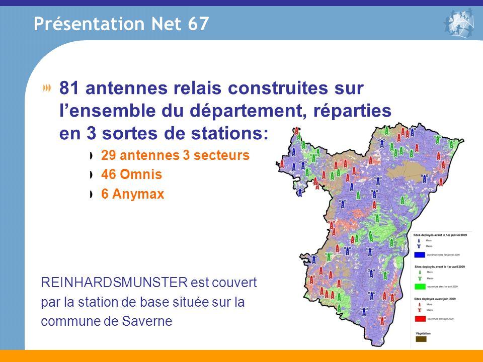 Présentation Net 67 81 antennes relais construites sur lensemble du département, réparties en 3 sortes de stations: 29 antennes 3 secteurs 46 Omnis 6