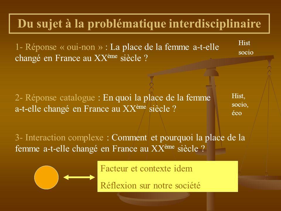 Du sujet à la problématique interdisciplinaire 1- Réponse « oui-non » : La place de la femme a-t-elle changé en France au XX ème siècle ? 2- Réponse c