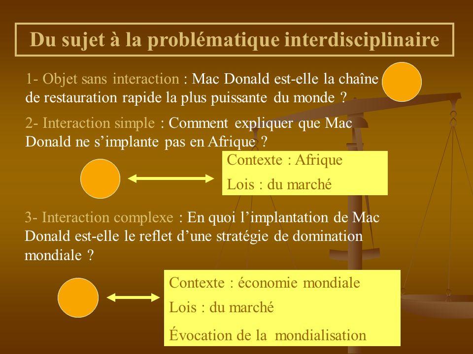 Du sujet à la problématique interdisciplinaire 1- Objet sans interaction : Mac Donald est-elle la chaîne de restauration rapide la plus puissante du m