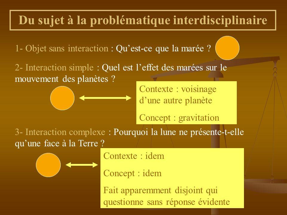 Du sujet à la problématique interdisciplinaire 1- Objet sans interaction : Quest-ce que la marée ? 2- Interaction simple : Quel est leffet des marées