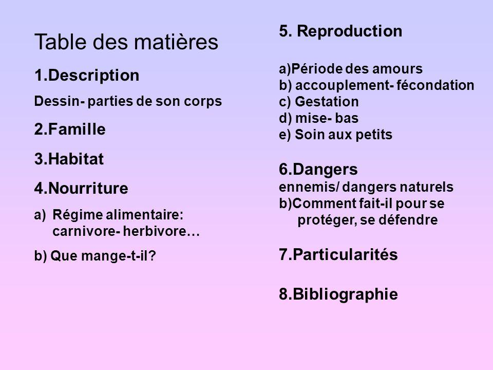 Table des matières 1.Description Dessin- parties de son corps 2.Famille 3.Habitat 4.Nourriture a)Régime alimentaire: carnivore- herbivore… b) Que mang