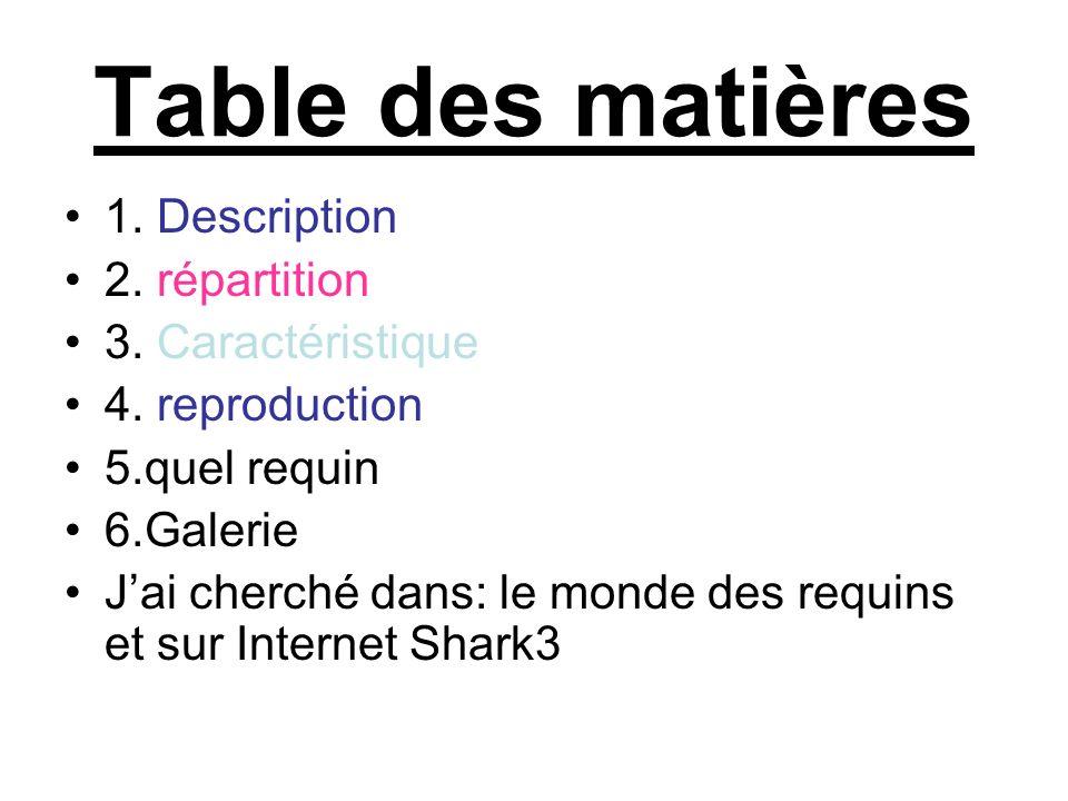 Table des matières 1.Description 2. répartition 3.