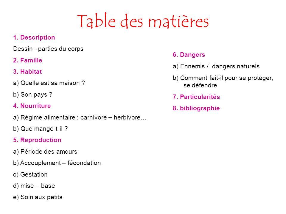 Table des matières 1. Description Dessin - parties du corps 2. Famille 3. Habitat a) Quelle est sa maison ? b) Son pays ? 4. Nourriture a) Régime alim