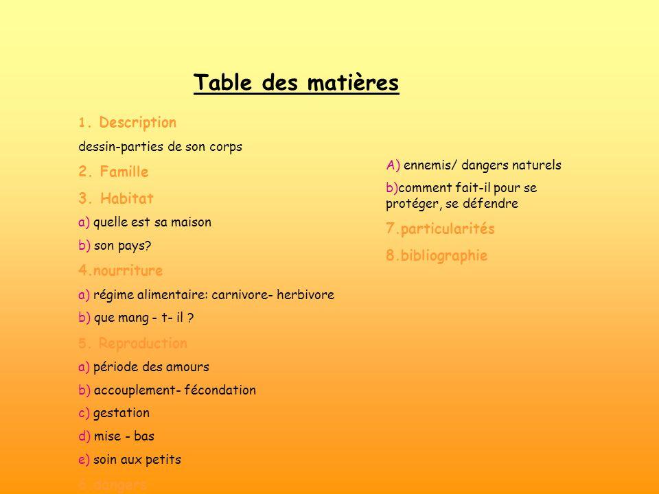 Table des matières 1.Description dessin-parties de son corps 2.