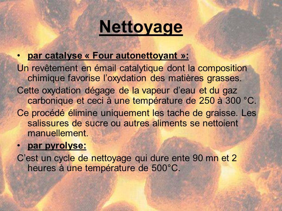 Nettoyage par catalyse « Four autonettoyant »: Un revêtement en émail catalytique dont la composition chimique favorise loxydation des matières grasse