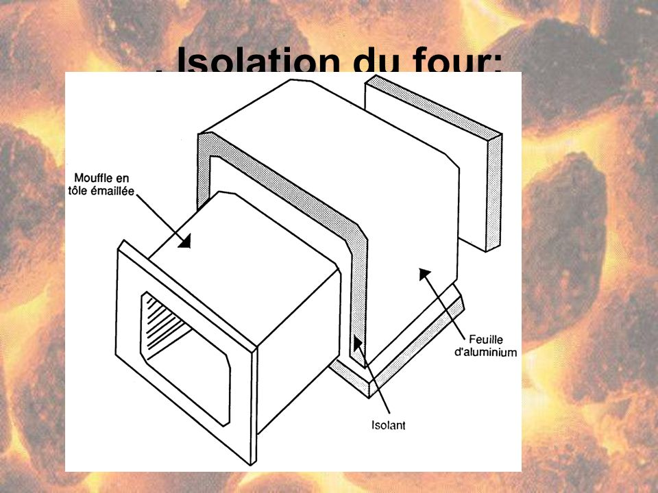 . Isolation du four: