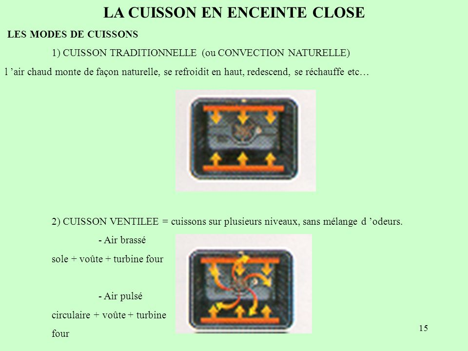 15 LA CUISSON EN ENCEINTE CLOSE LES MODES DE CUISSONS 1) CUISSON TRADITIONNELLE (ou CONVECTION NATURELLE) l air chaud monte de façon naturelle, se ref