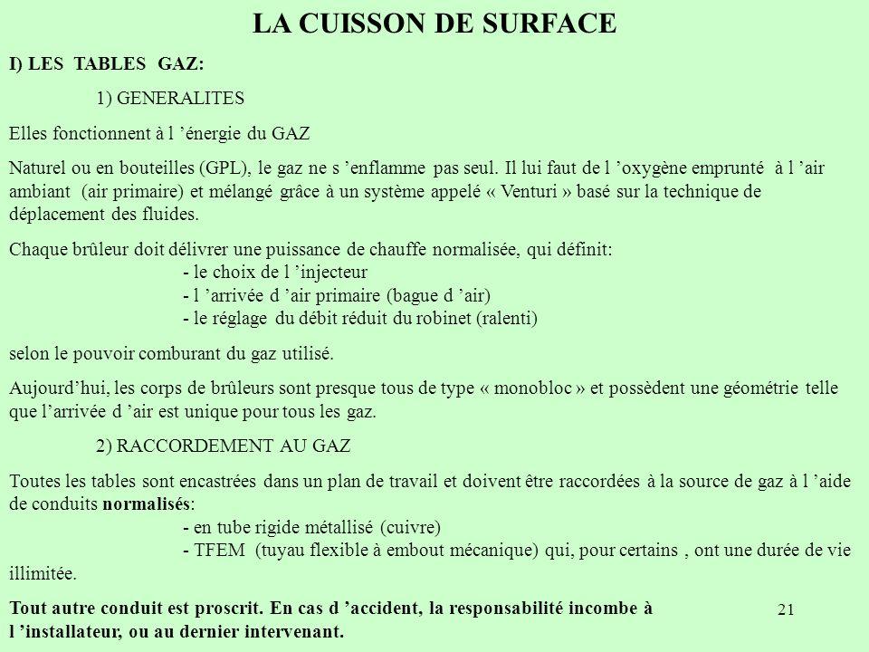21 LA CUISSON DE SURFACE I) LES TABLES GAZ: 1) GENERALITES Elles fonctionnent à l énergie du GAZ Naturel ou en bouteilles (GPL), le gaz ne s enflamme