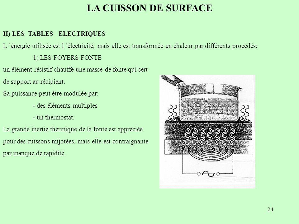 24 LA CUISSON DE SURFACE II) LES TABLES ELECTRIQUES L énergie utilisée est l électricité, mais elle est transformée en chaleur par différents procédés