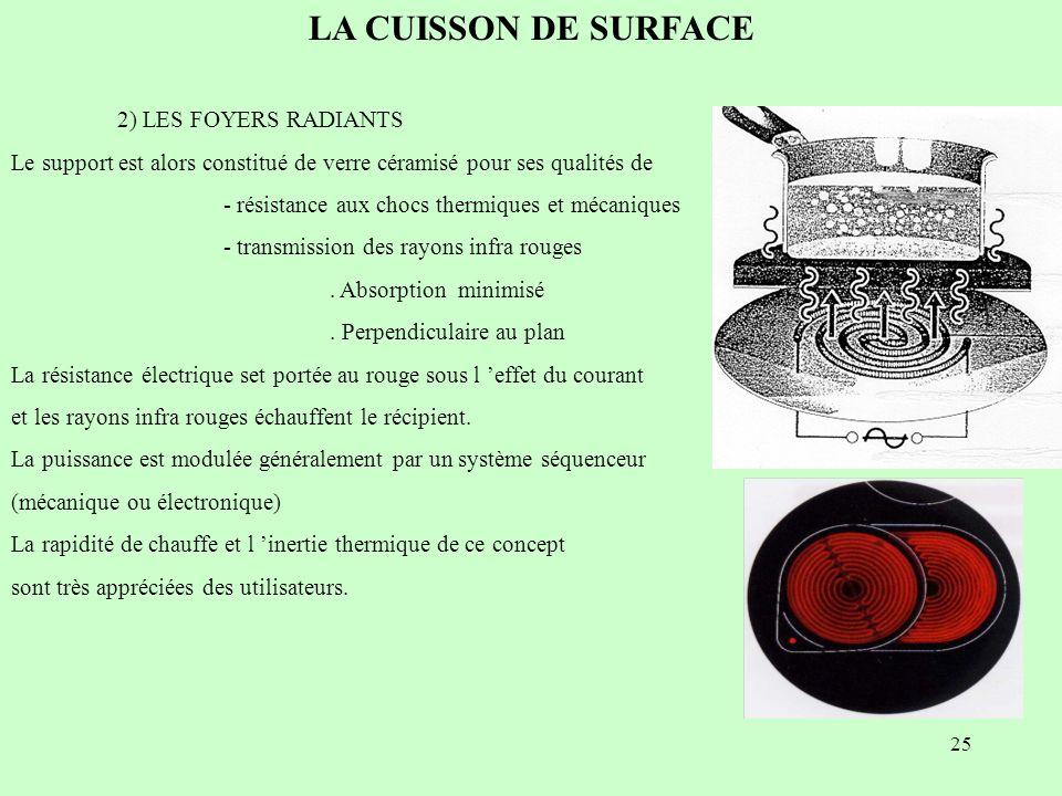 25 LA CUISSON DE SURFACE 2) LES FOYERS RADIANTS Le support est alors constitué de verre céramisé pour ses qualités de - résistance aux chocs thermique
